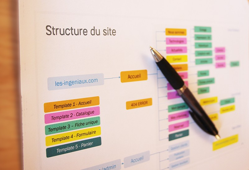 Learn how to create a website: A diagram that shows the structure of a website