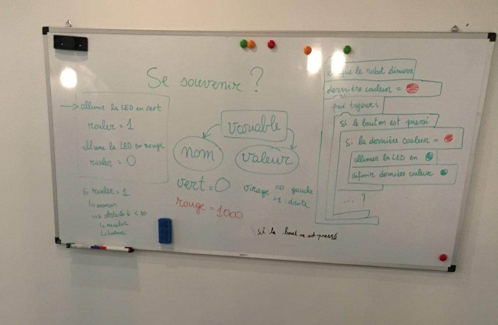 Apprendre comment fonctionnent les variables en programmation